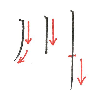 2.動きをつけた筋弛緩法