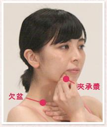 あごの中心から1cmほど右側にある「夾承漿(きょうしょうしょう)」のツボに、右手の人差し指を当て、親指を添えてあごの骨を挟みます。左手の人差し指を、右の鎖骨の際にある「欠盆(けつぼん)」のツボに当てます。