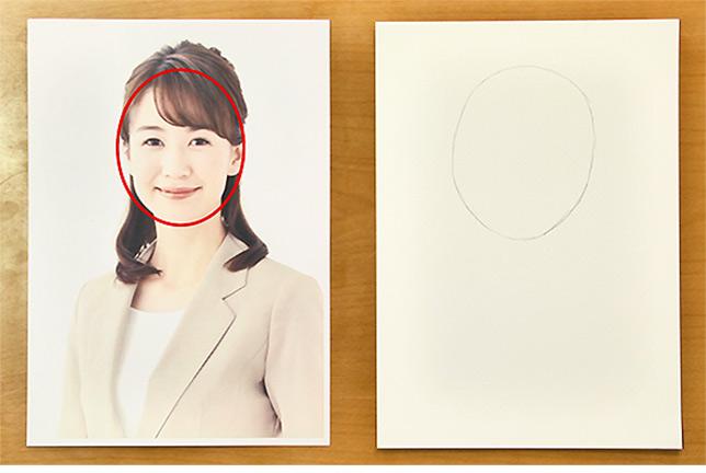 ①まず、人物の顔の形に合わせて円を描きます。