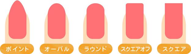 爪の形別 おすすめカットスタイル