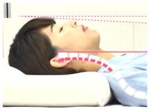 頚椎が自然なCカーブを保ち、顔の角度が約5度になるのが理想的な状態。