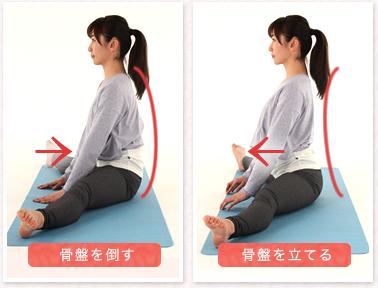 おへそを押し込むようなイメージで骨盤を倒し腰をまっすぐ引き上げて骨盤を立てる