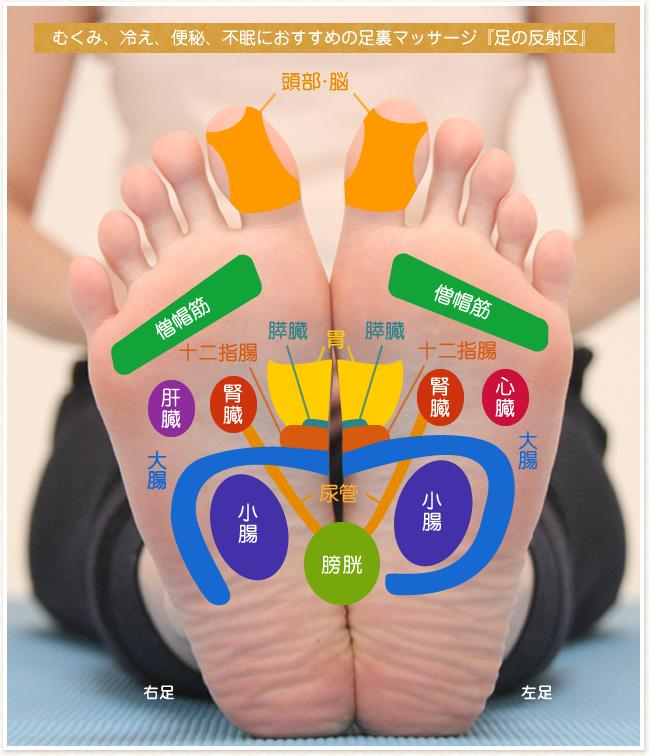 むくみ、冷え、便秘、不眠におすすめの足裏マッサージ『足の反射区』